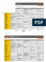 IELTS1_studyguide