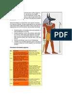Religión Egipcia.docx