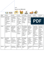 regular menu assingment