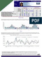 Rye Market Action Report Nov 2013