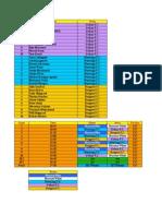 U17 Teams and Schedule Futsal Festival