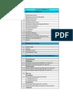 Bill of Quantity Proyek Jalan Tol