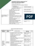 Contextualización Herramientas de desarrollo de software