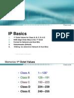 IPS BASICS