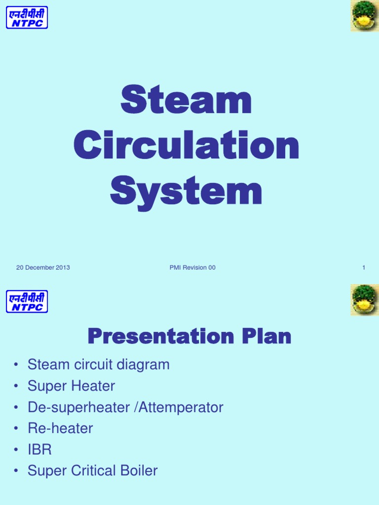 Steam Circulation System | Boiler | Heat Transfer