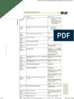 List of Communications to Govt - NAC 1
