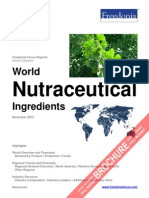 World Nutraceutical Ingredients