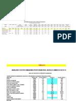 PU MINERA NEVADO 2014-1 incluido explosivos.xls