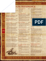 Twelve Elements of War - Rules Reference Guide