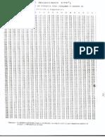 Corrección Potencia por Altura - Motores WEG