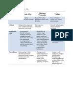 Diagnosa Banding Pitiriasis Alba
