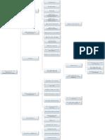 Cacterísticas del software malintencionado
