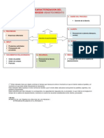 Caracterizacion Del Proceso Abastecimiento