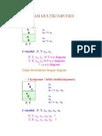 distilasi-multikomponen-1