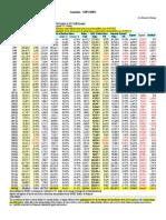 Argentina – GDP 3Q2013