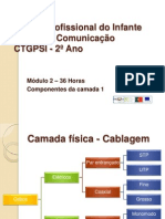 3_OSI_Camada1_Fisica.pptx