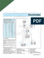Manual de megane II - Electricidad