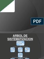 Diseño de un plan de sistematización para una