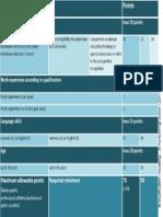 Grafik Punktesystem Sonstige Schluesselkraefte En