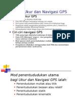 Ukur GPS