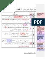 A (1)Pernyataan Umum Tahap Kemahiran Pendidikan Islam-_BERNOTA