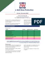 DennisTechLabs Anti-Virus Report 2013 Q4