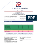 DennisTechLabs Anti-Virus Report 2013 Q4