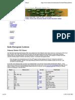 Indo-European Lexicon