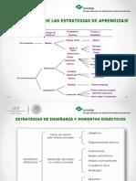 b. ESQUEMA DE ESTRATEGIAS E-A.pdf