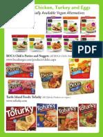 Vegan alternatives to chicken, turkey and eggs