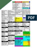 2006 Franklin Co Script Sheet