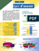 Budget2014 Hd