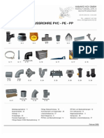 Abflussrohre PVC