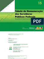 tabela de remuneração dos servidores federais