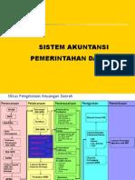 Sistem Akuntansi Pemerintah Daerah Terkait Up, Tup, Gu, Gup