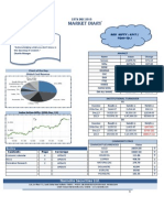 Narnolia Securities Limited Market Diary 23.12.2013