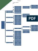Tugas 7 - PKM Technopreneurship
