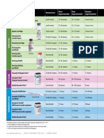 1-Insulin Chart-Diabetes Health 2010