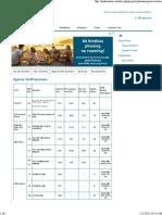 Prepaid Vouchers - MTNL Mumbai