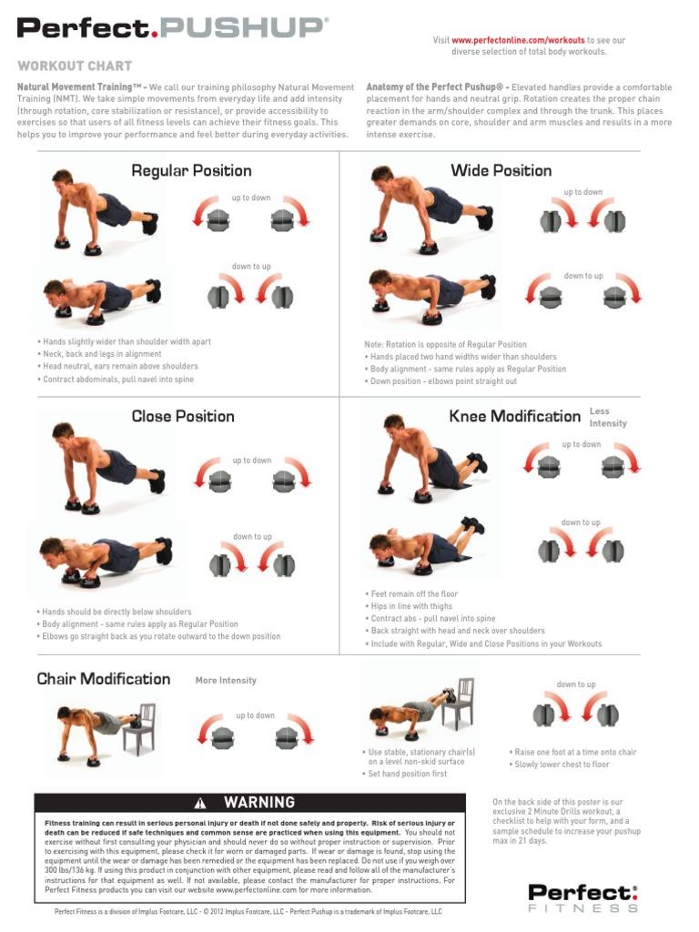 Pushup Poster Web | Physical Fitness | Shoulder