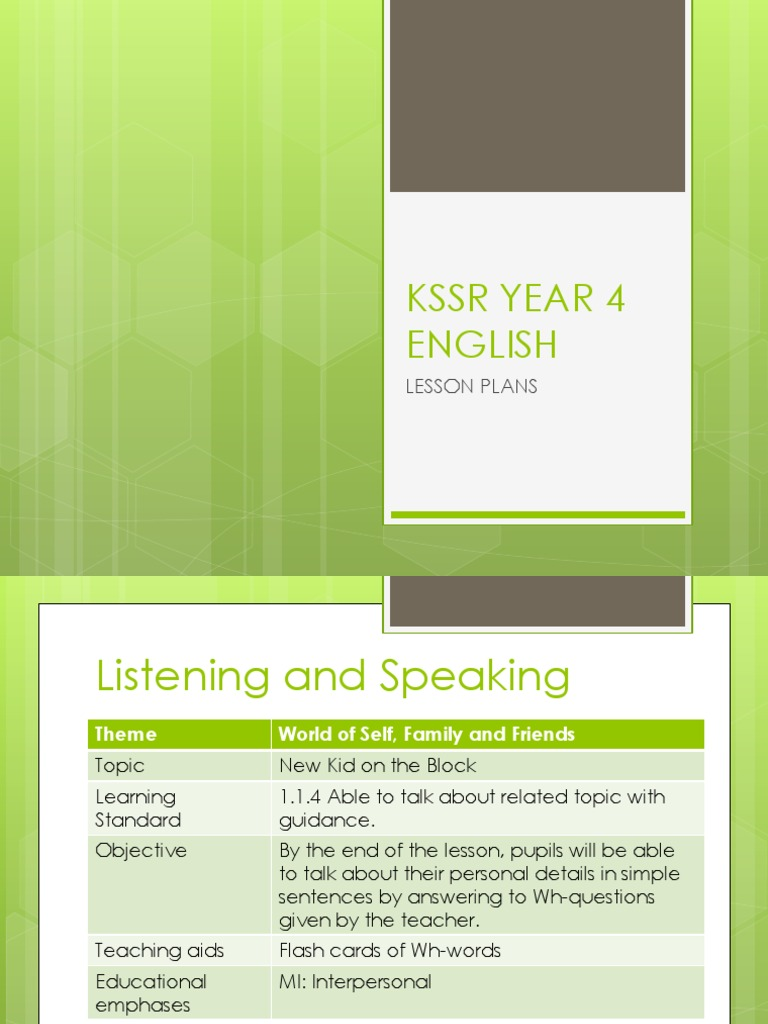 lesson plan kssr english Lesson plans & worksheets for esl teachers select from 1047 free downloadable pdf lesson plans and  use the navigation above to browse our english lesson.