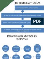 GRÁFICAS DE TENDECIA Y TABLAS