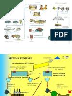 Piromet Resumen Exec 2012 88783