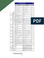 Matriz de Indices de RiesgoS SIN VALOR.xls