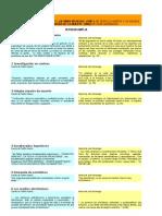 Comparativo Amplio Obras Huerta-Saramago