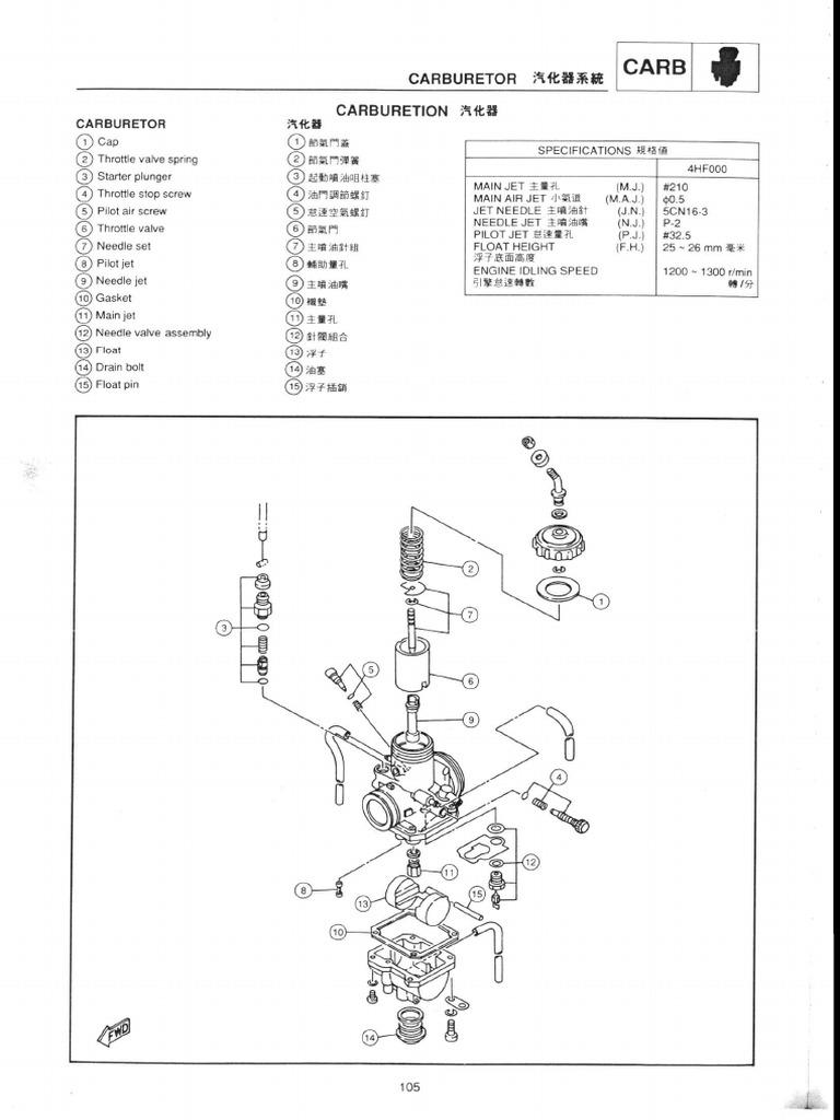 yamaha tzm 150 manual part8 2015 Yamaha Fz-07 Graphite yamaha 125z wiring diagram