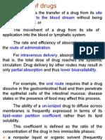 Drug Absorption