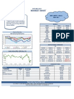Narnolia Securities Limited Market Diary 24.12.2013 on Indian Stock Market