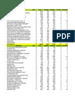 2012 Alabama Precinct Election Results
