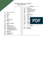 Hotel Chart of Accounts